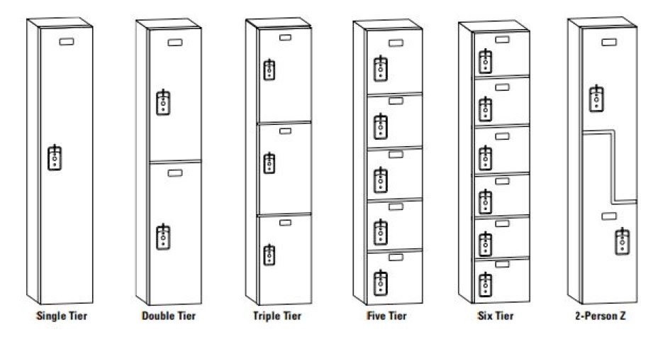 Phenolic Resin Lockers